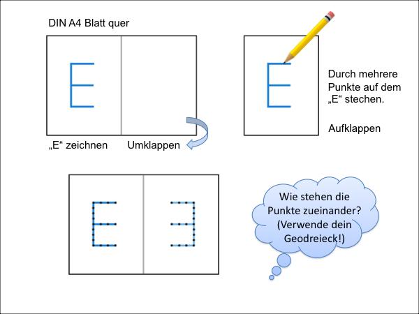 Achsenspiegelung - PowerPoint Pru00e4sentation PPT PPTX