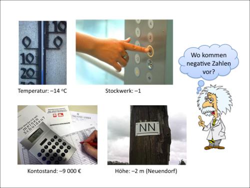 Ganze Zahlen, Negative Zahlen - PowerPoint Präsentation PPT PPTX